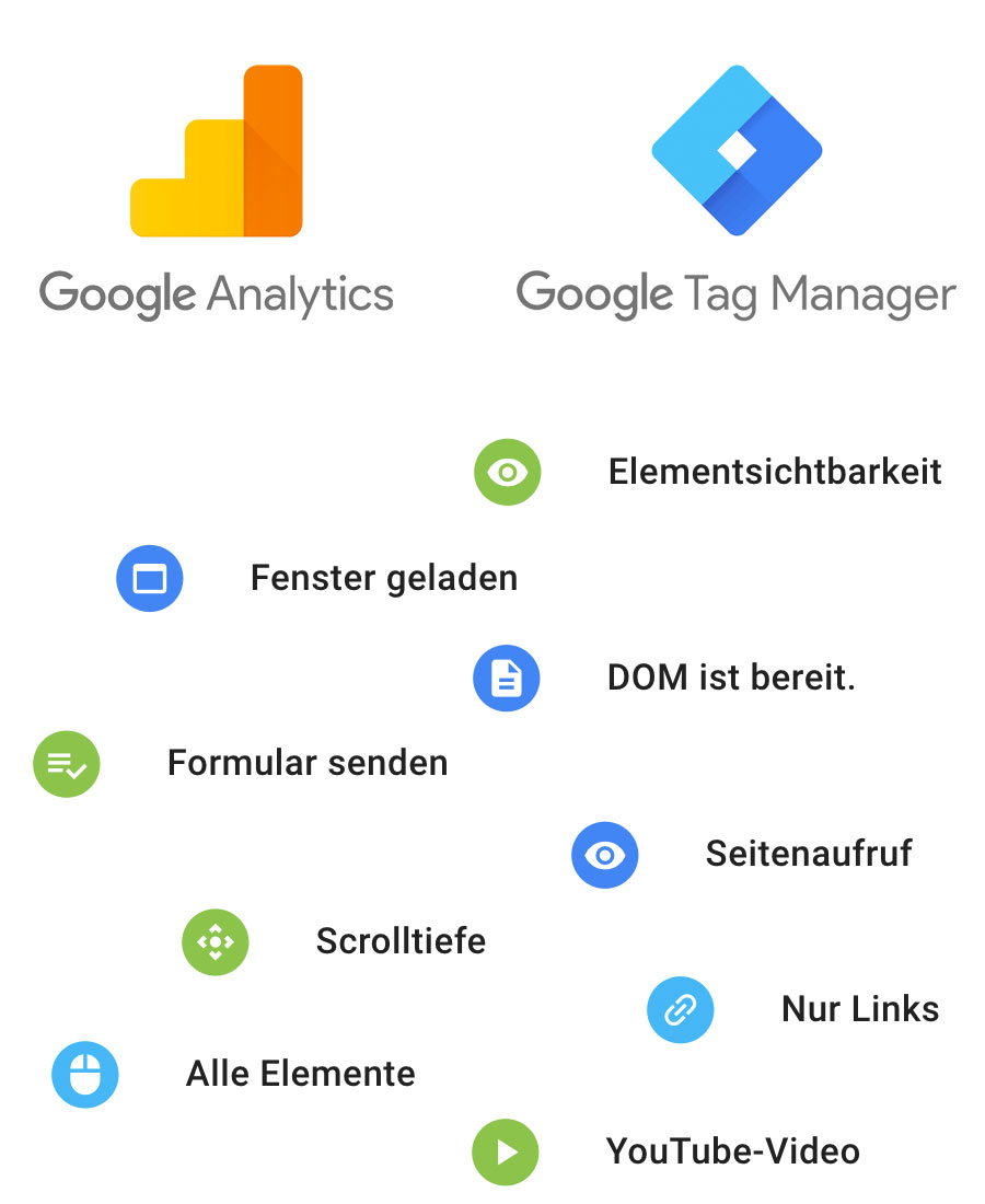 Ereignis Tracking mit Google Tag Manager